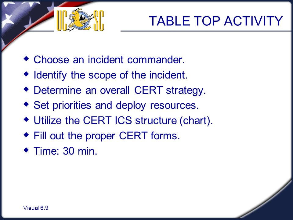 TABLE TOP ACTIVITY Choose an incident commander.
