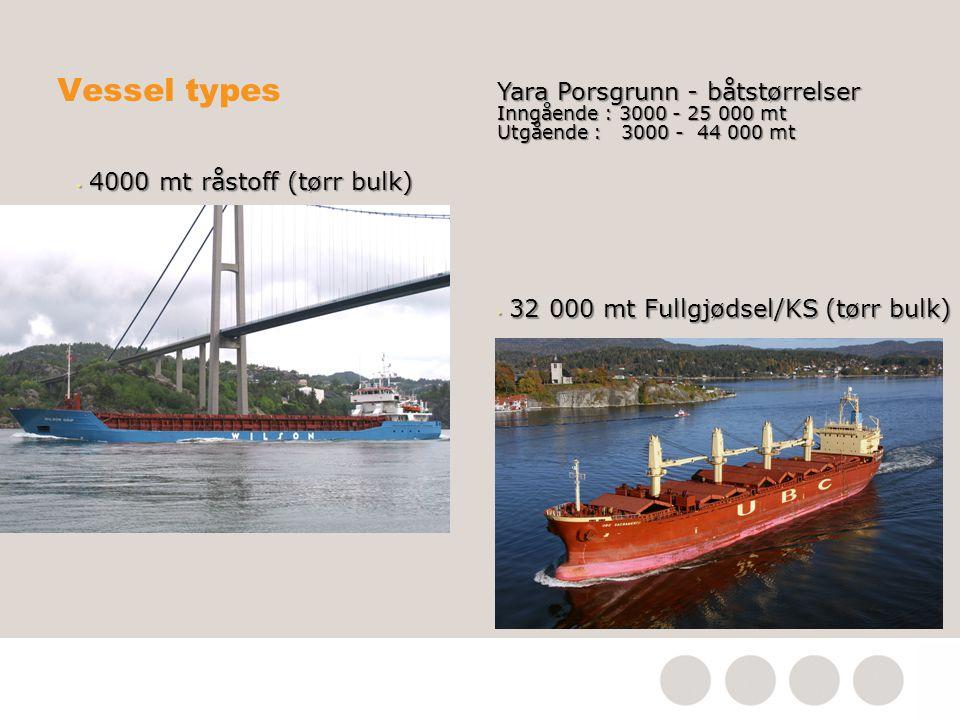 Vessel types Yara Porsgrunn - båtstørrelser
