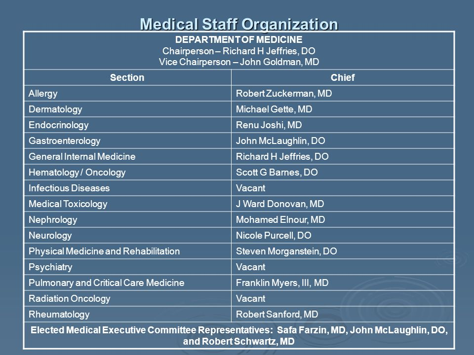 Medical Staff Organization DEPARTMENT OF MEDICINE