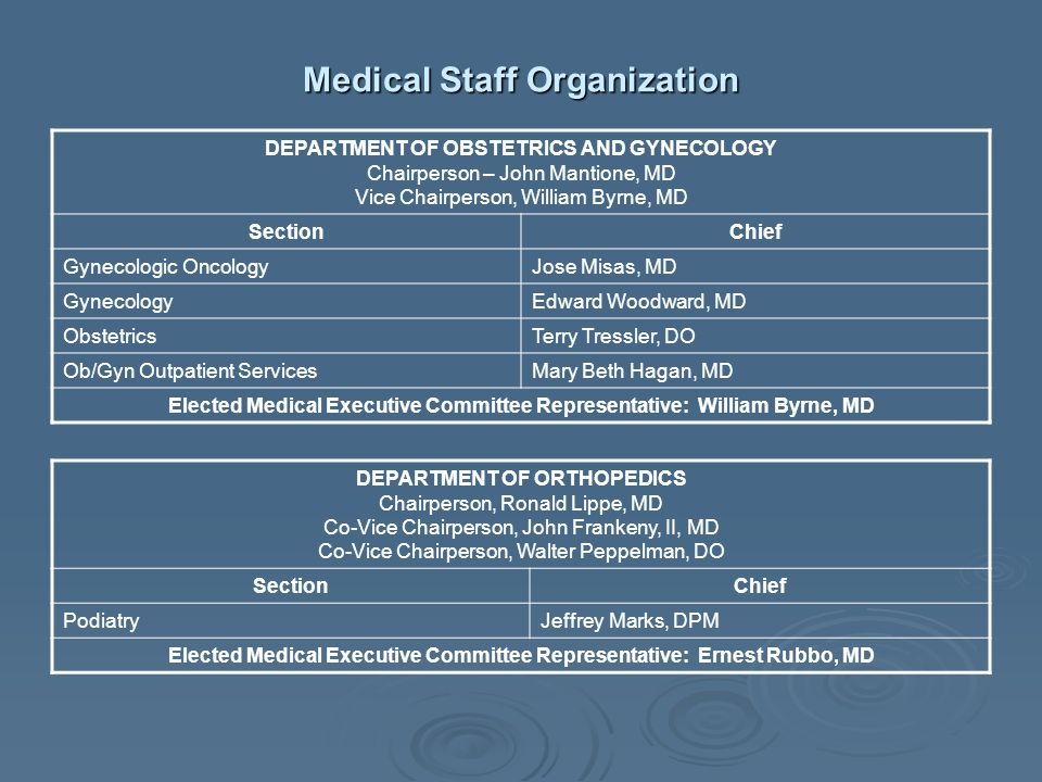 Medical Staff Organization