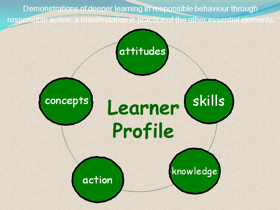 Demonstrations of deeper learning in responsible behaviour through