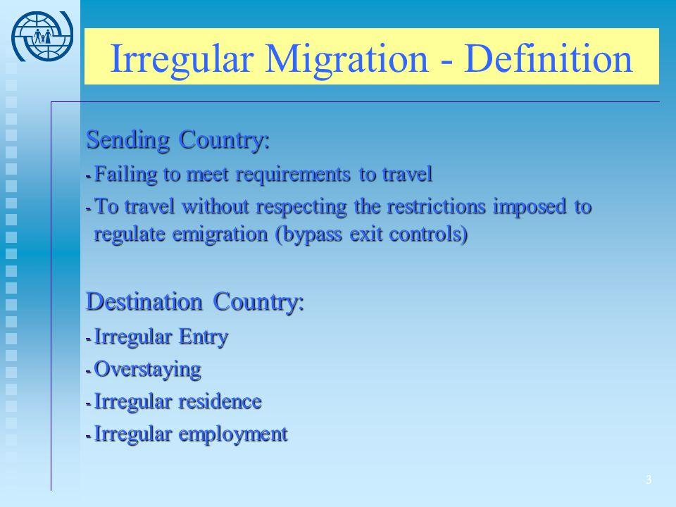 Irregular Migration - Definition
