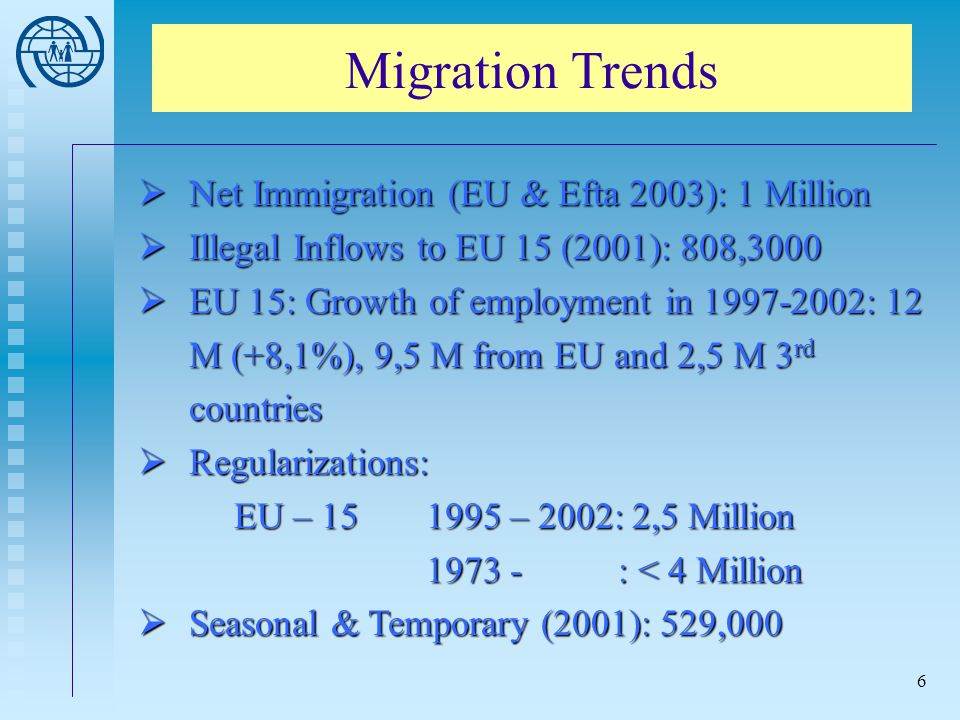 Migration Trends Net Immigration (EU & Efta 2003): 1 Million