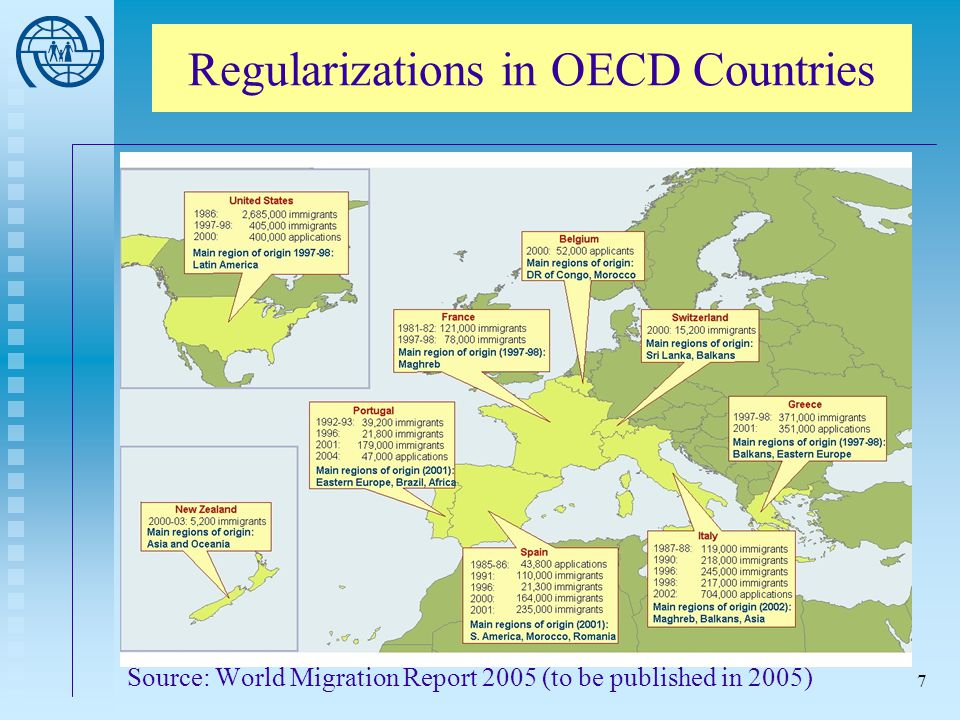 Source: World Migration Report 2005 (to be published in 2005)