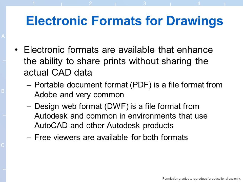 Electronic Formats for Drawings