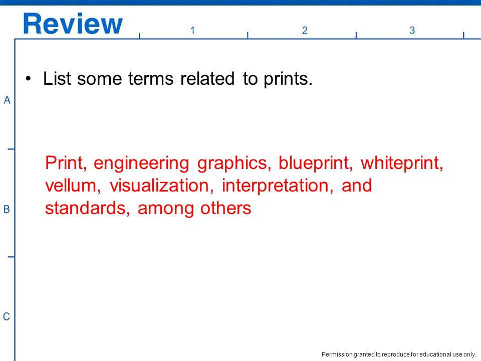 List some terms related to prints.