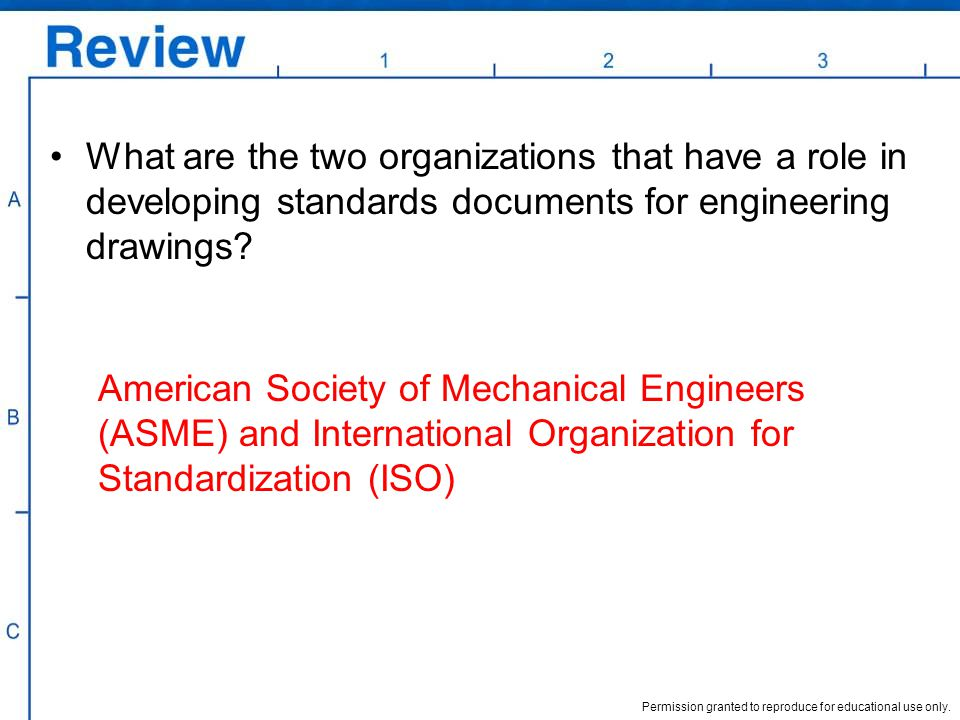 What are the two organizations that have a role in developing standards documents for engineering drawings