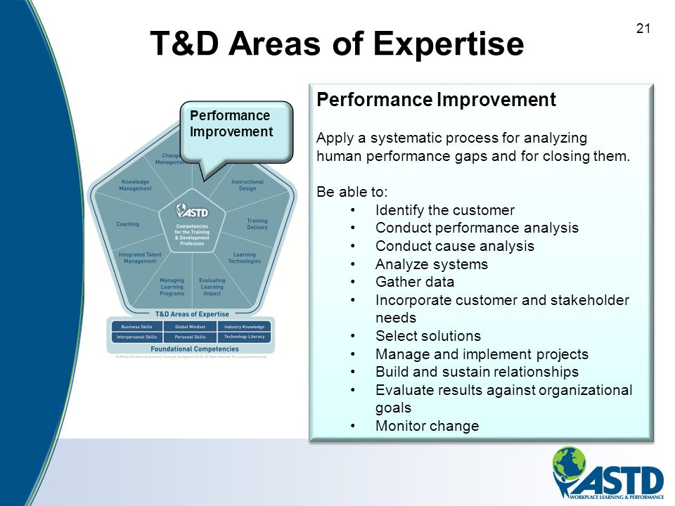 T&D Areas of Expertise Performance Improvement