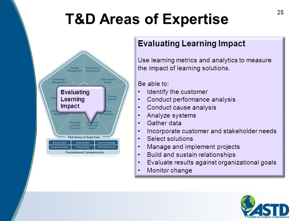 T&D Areas of Expertise Evaluating Learning Impact