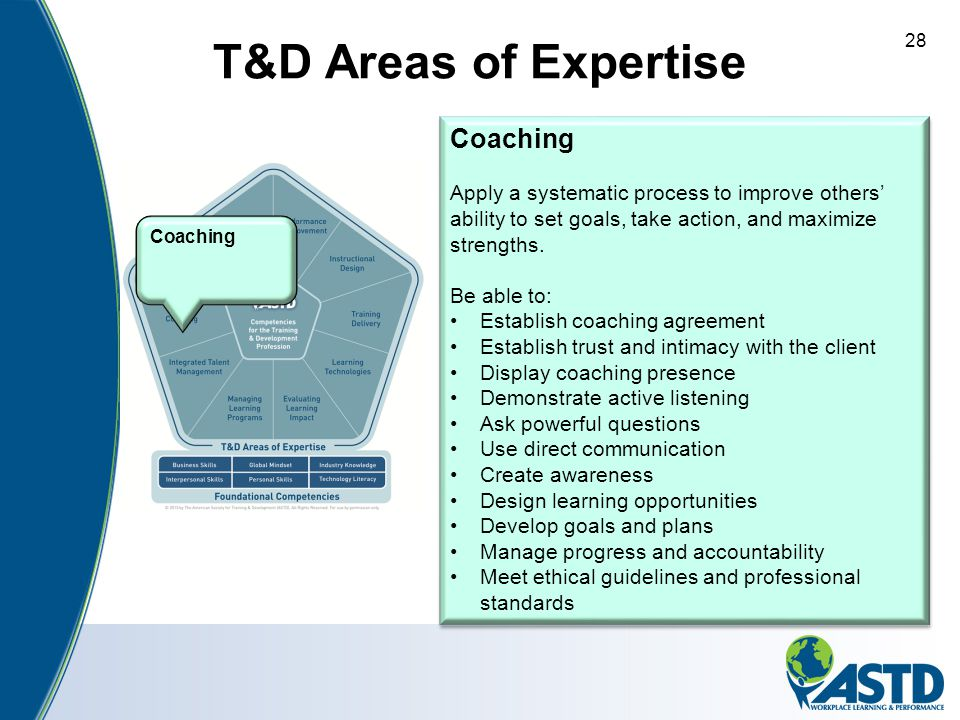 T&D Areas of Expertise Coaching