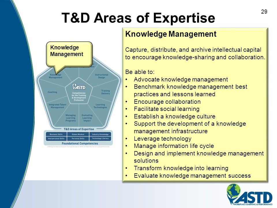 T&D Areas of Expertise Knowledge Management