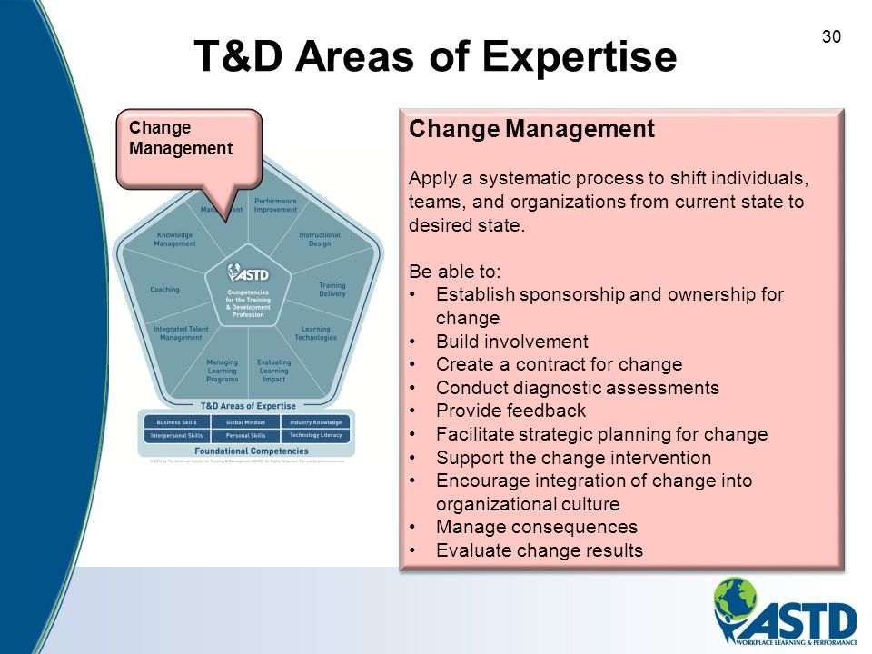 T&D Areas of Expertise Change Management