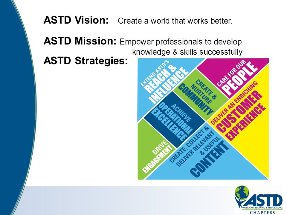 ASTD Vision: Create a world that works better.