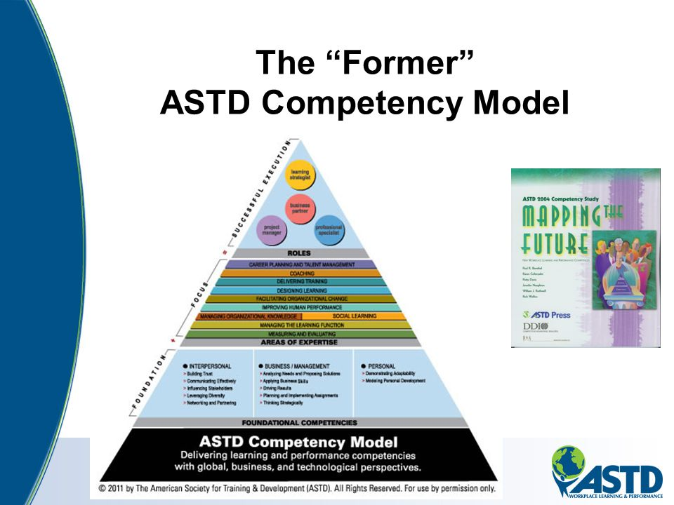 The Former ASTD Competency Model
