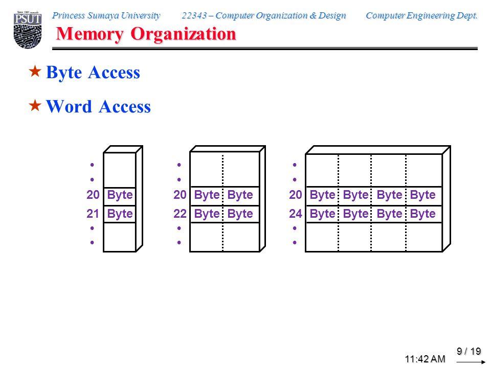 Memory Organization Mixed Access Little Indian Odd/Even Alignment DATA