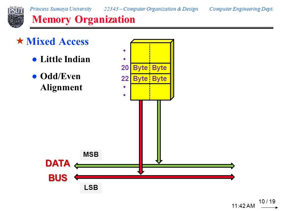 Memory Organization Mixed Access Alignment! DATA BUS •