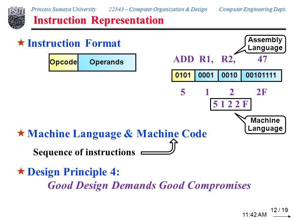 Operations (Opcodes) Arithmetic Logic 1 0 1 0 0 1 1 1