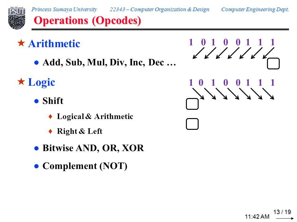 Shift Operation for Multiplication