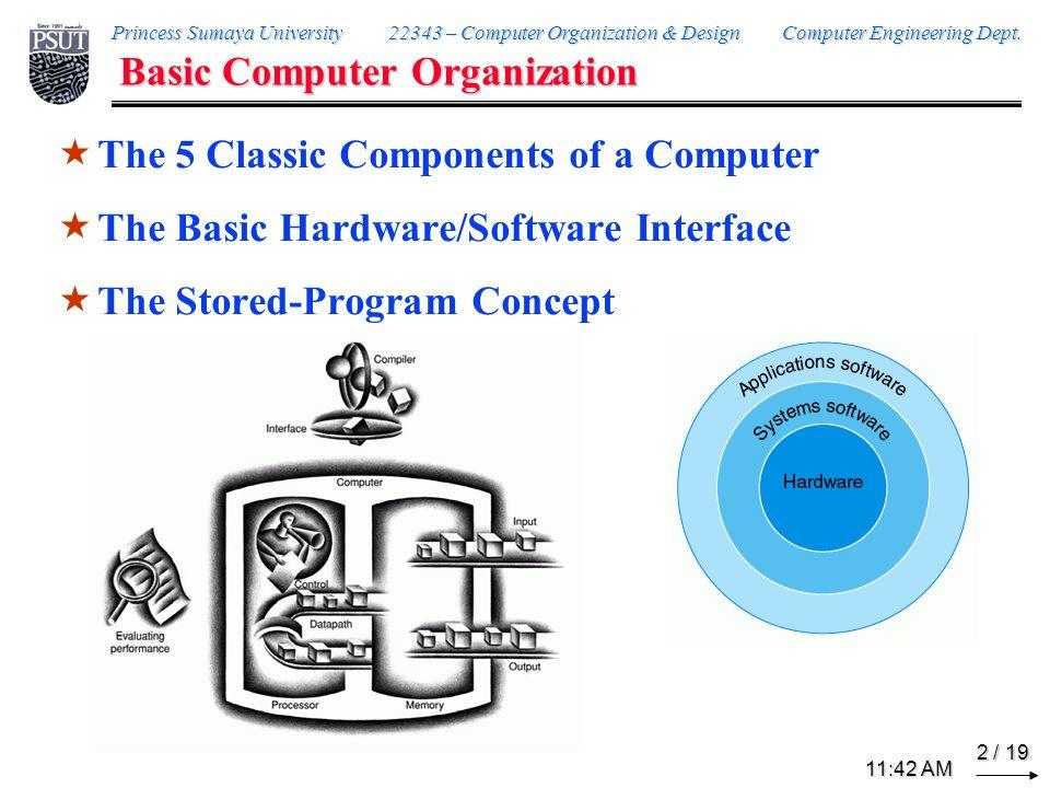 Assembly Language Instruction:
