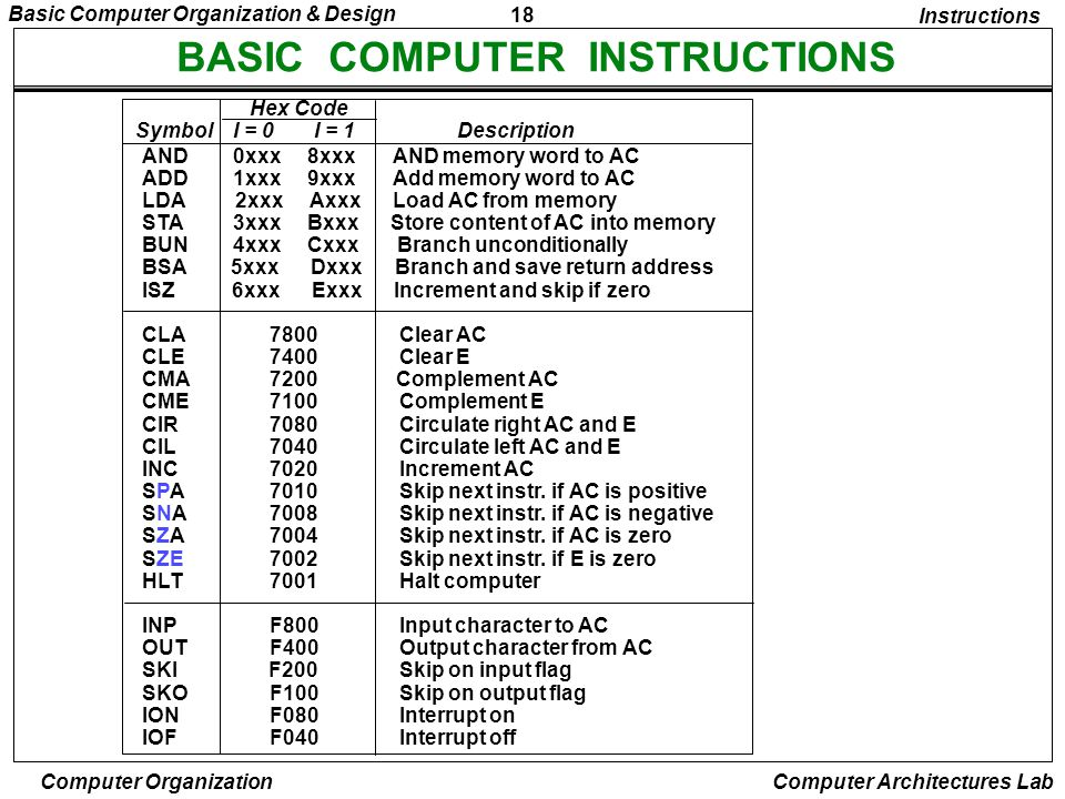 BASIC COMPUTER INSTRUCTIONS