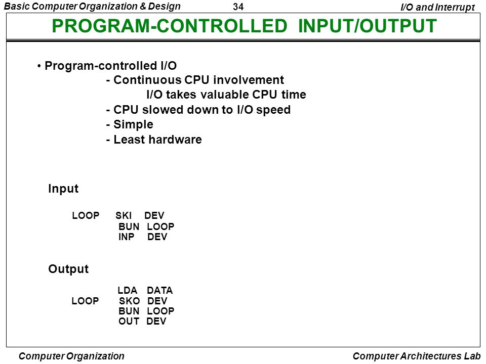 PROGRAM-CONTROLLED INPUT/OUTPUT