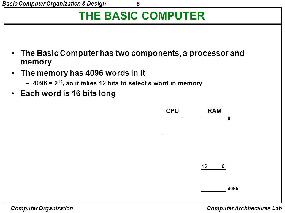 THE BASIC COMPUTER The Basic Computer has two components, a processor and memory. The memory has 4096 words in it.