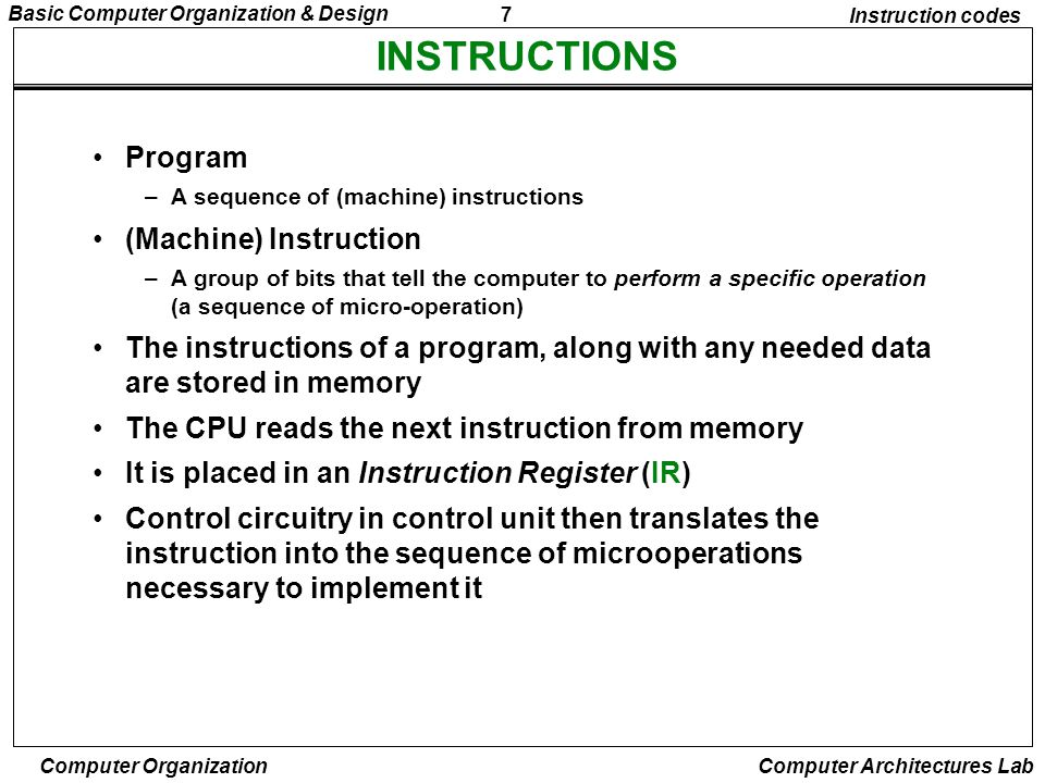 INSTRUCTIONS Program (Machine) Instruction