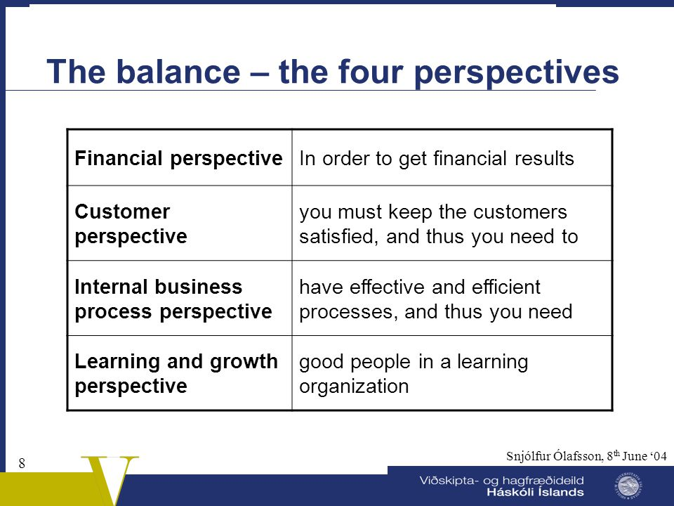 The balance – the four perspectives