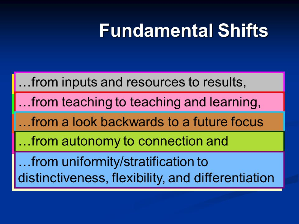 Fundamental Shifts …from inputs and resources to results, outcomes, performance.