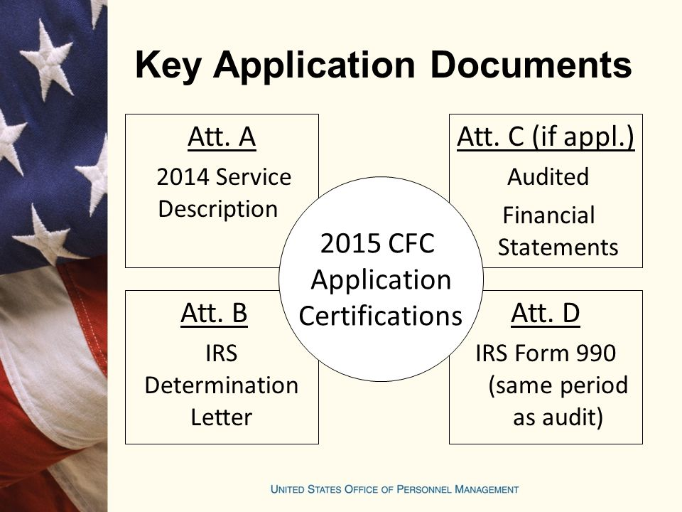 Key Application Documents