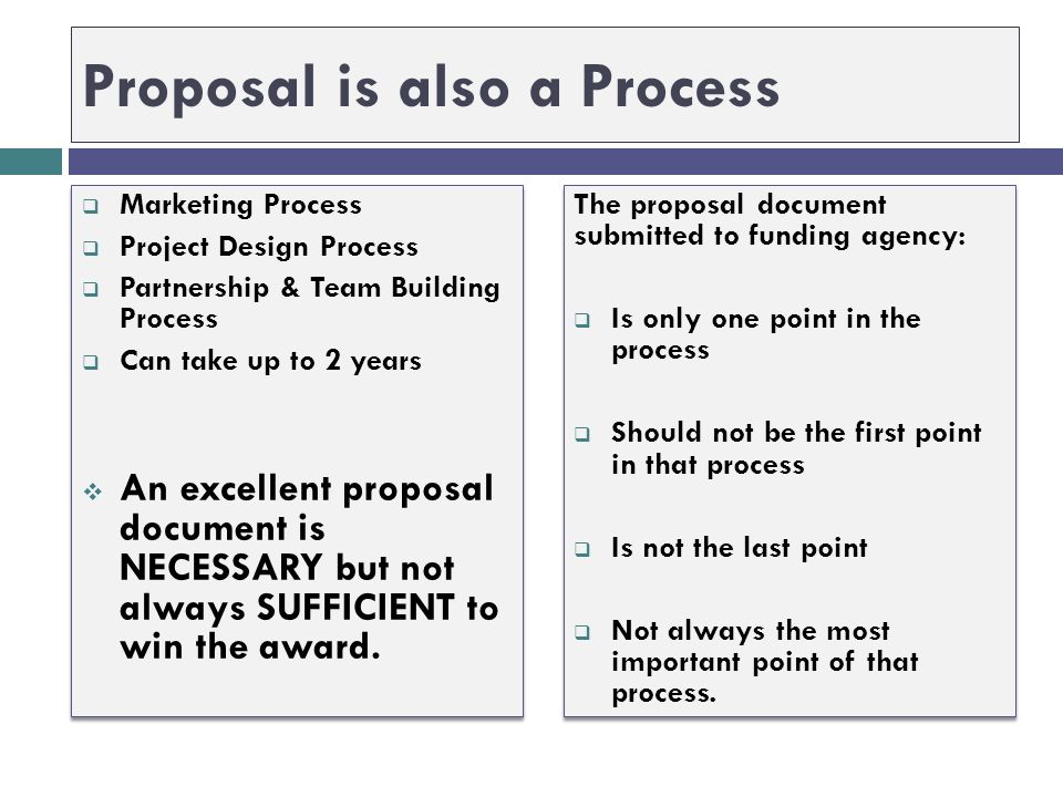 Proposal is also a Process