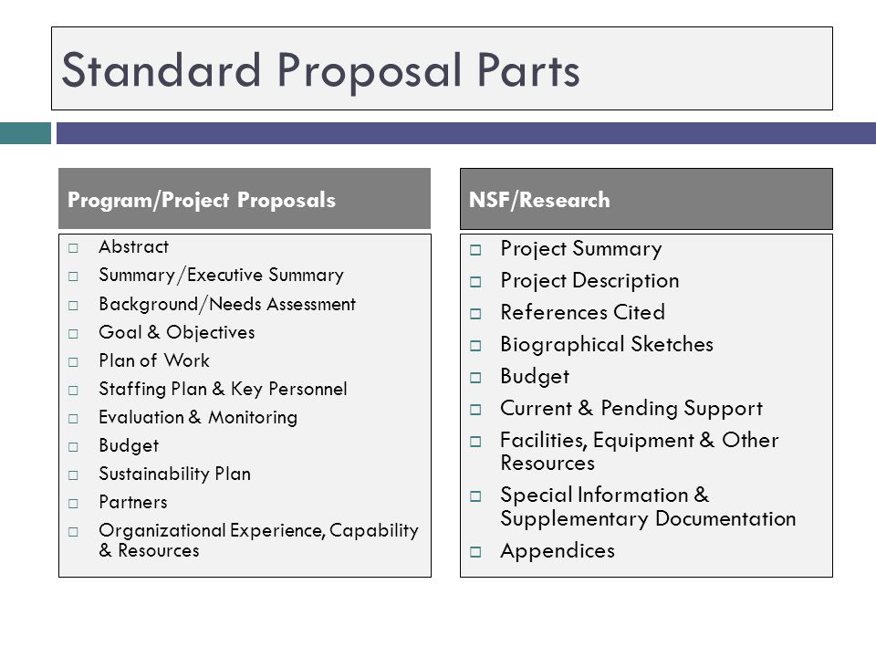 Standard Proposal Parts