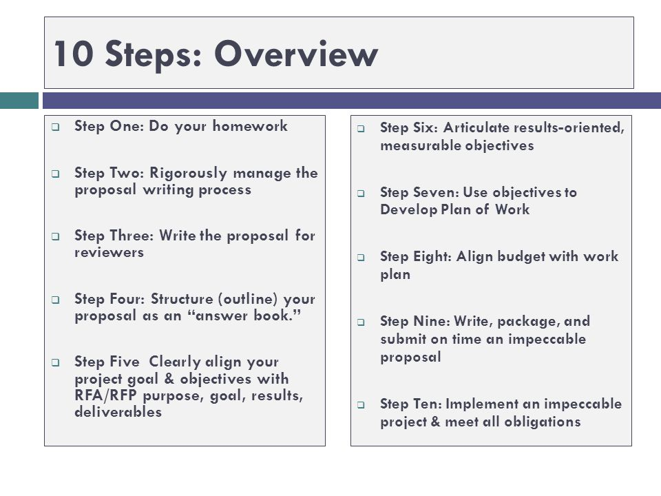 10 Steps: Overview Step One: Do your homework