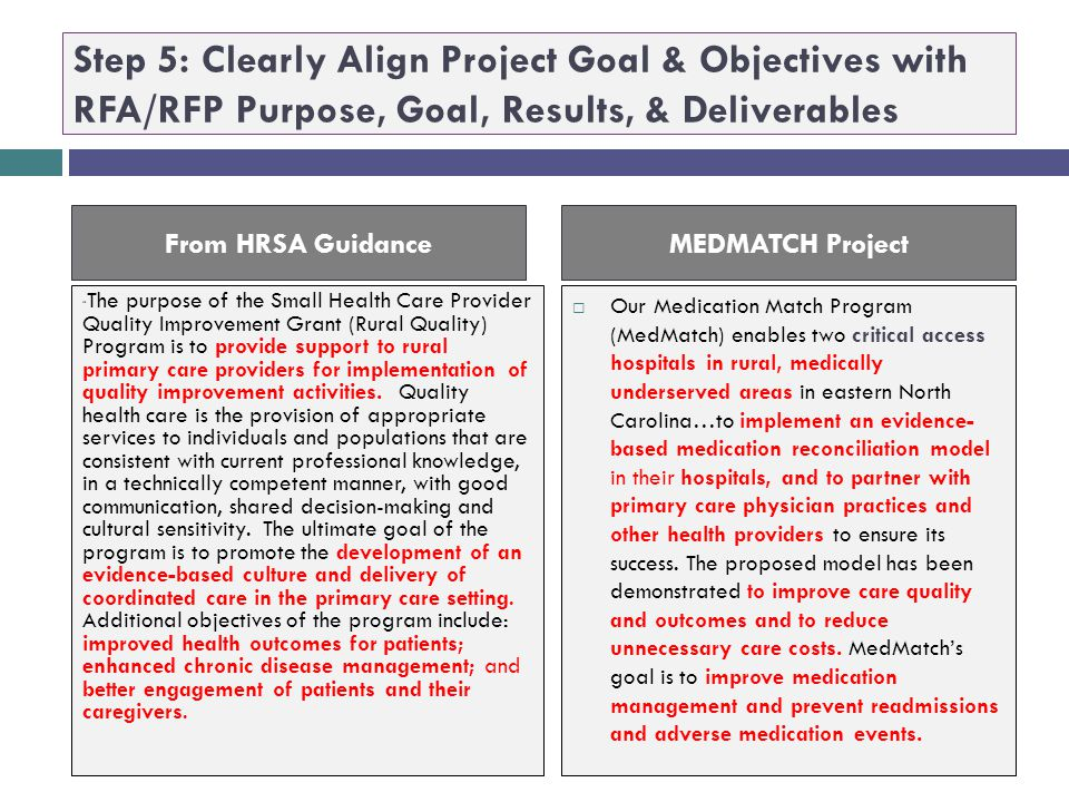 Step 5: Clearly Align Project Goal & Objectives with RFA/RFP Purpose, Goal, Results, & Deliverables