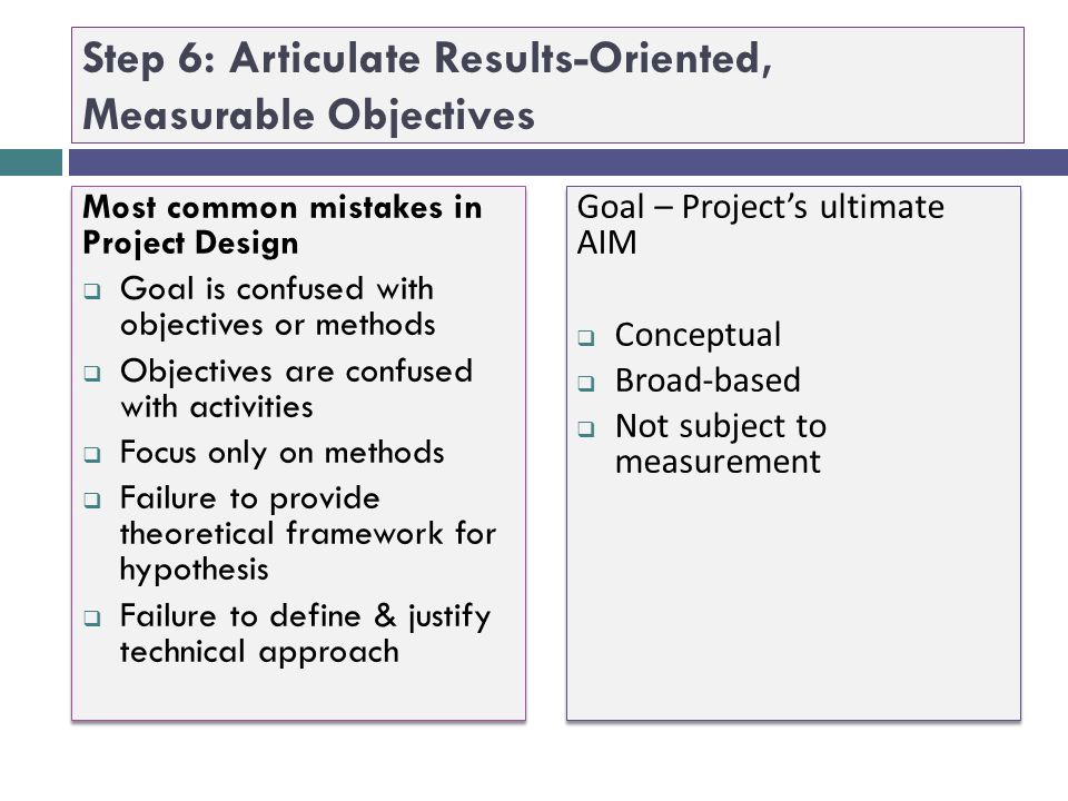 Step 6: Articulate Results-Oriented, Measurable Objectives