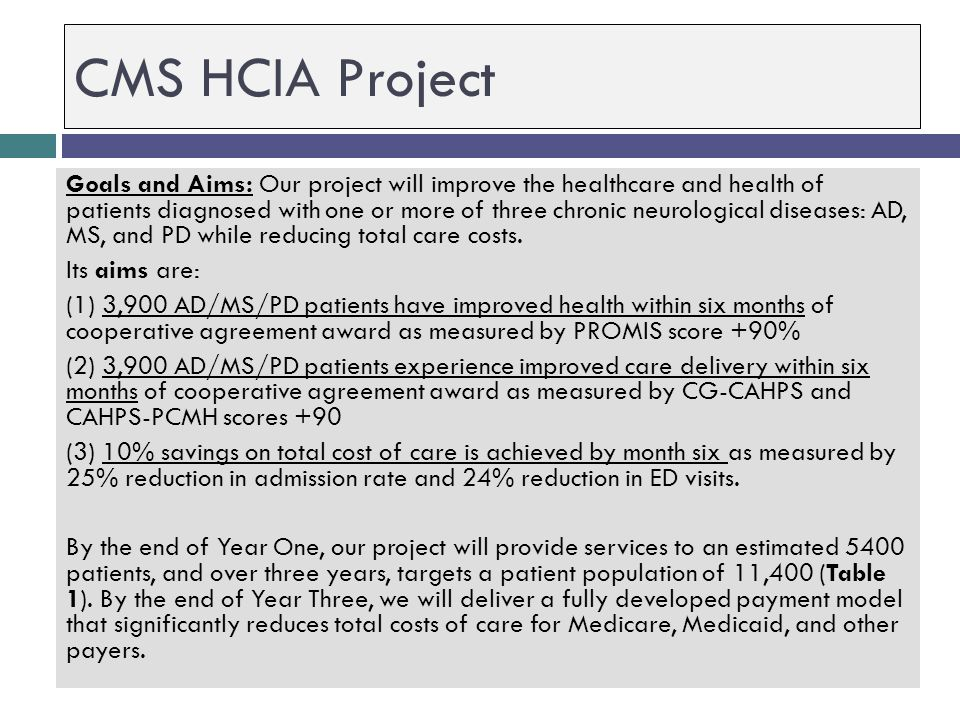 CMS HCIA Project