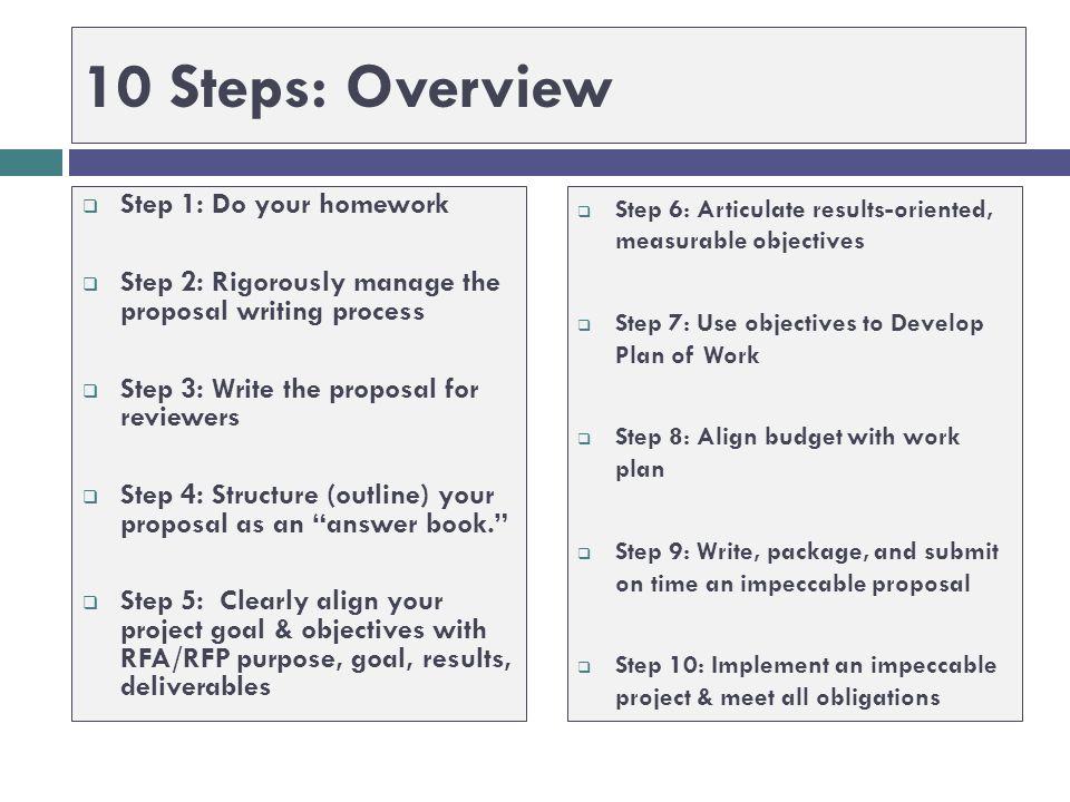 10 Steps: Overview Step 1: Do your homework