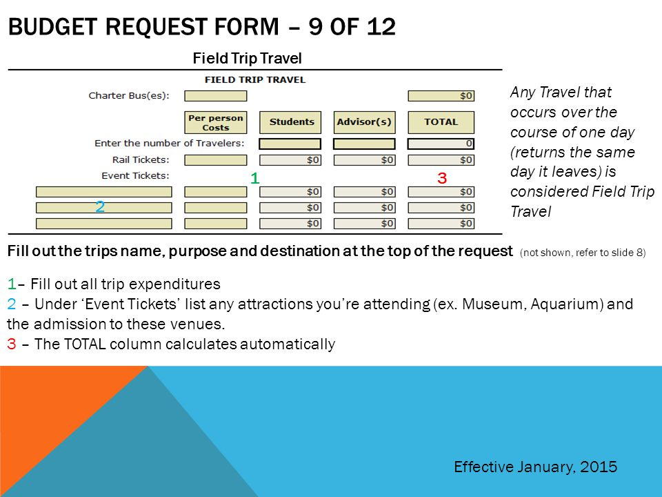 Budget request form – 9 of 12