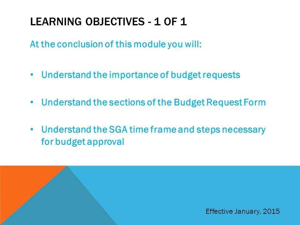 Learning objectives - 1 of 1