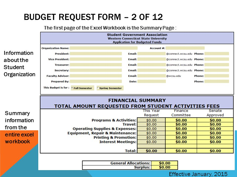 Budget request form – 2 of 12