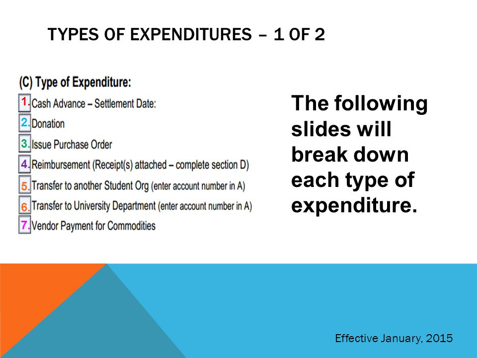Types of expenditures – 1 of 2