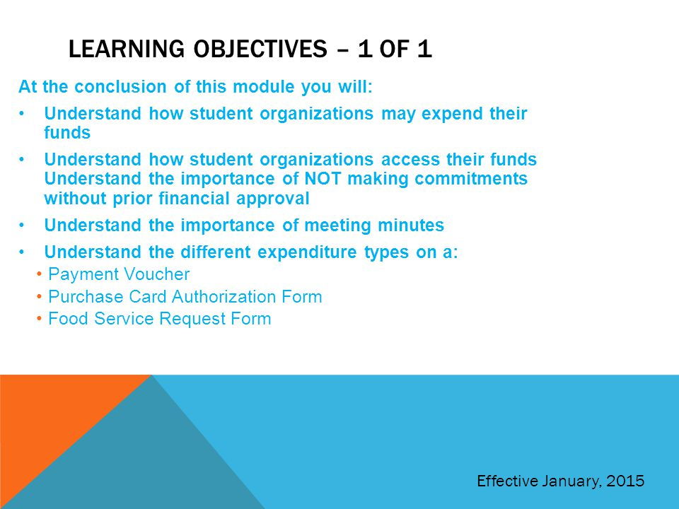 Learning objectives – 1 of 1