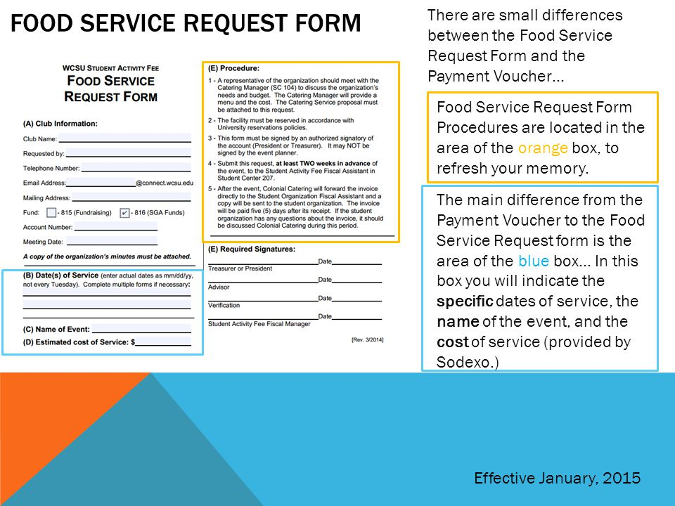 Food service request form