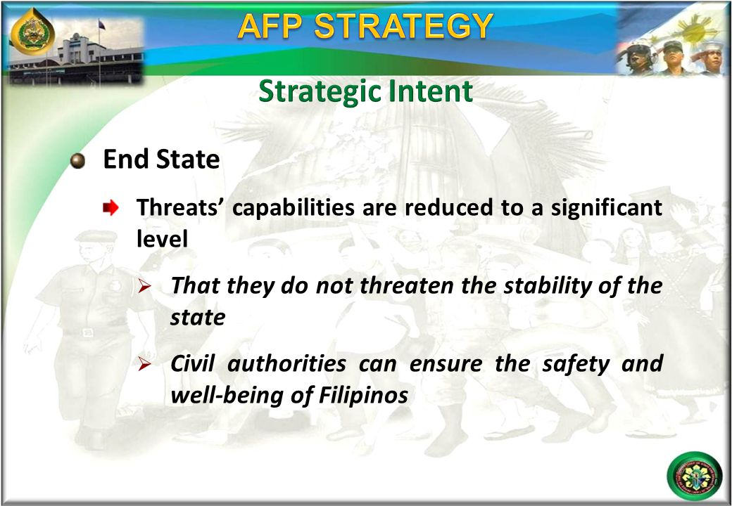 AFP STRATEGY Strategic Intent End State