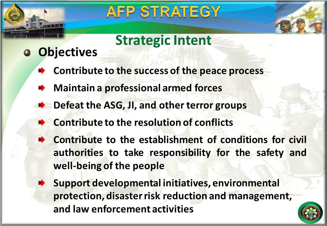 AFP STRATEGY Strategic Intent Objectives