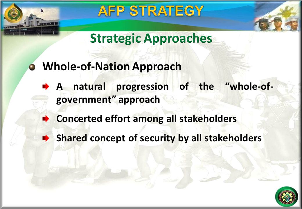 AFP STRATEGY Strategic Approaches Whole-of-Nation Approach