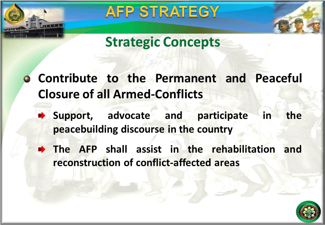 AFP STRATEGY Strategic Concepts