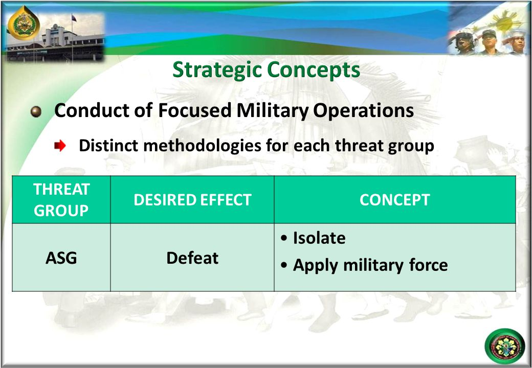 Strategic Concepts Conduct of Focused Military Operations