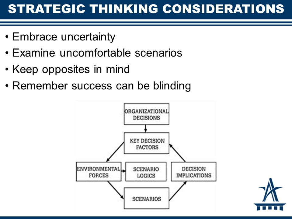 STRATEGIC THINKING CONSIDERATIONS