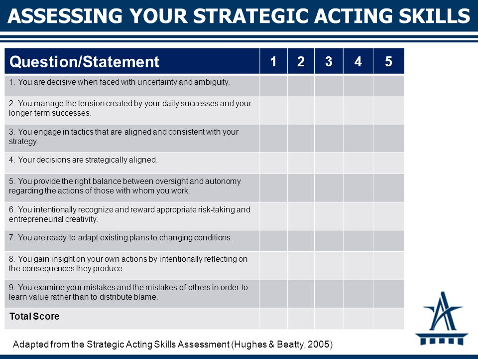 Assessing your Strategic Acting Skills